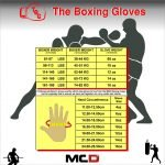 Boxing Gloves Size Chart Mens Womens Kids Sizes